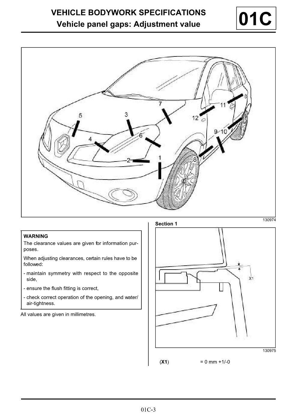 01C_VEHICLE BODYWORK SPECIFICATIONS- KOLRM2S21_Page_5